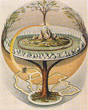 Tree of Life - Yggdrasil
